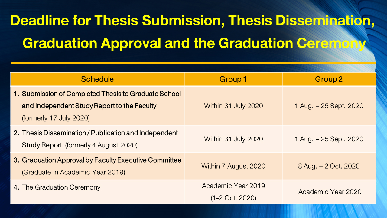 Order thesis online